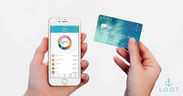 Źródło: loot.io. Aplikacja i karta płatnicza od Loot