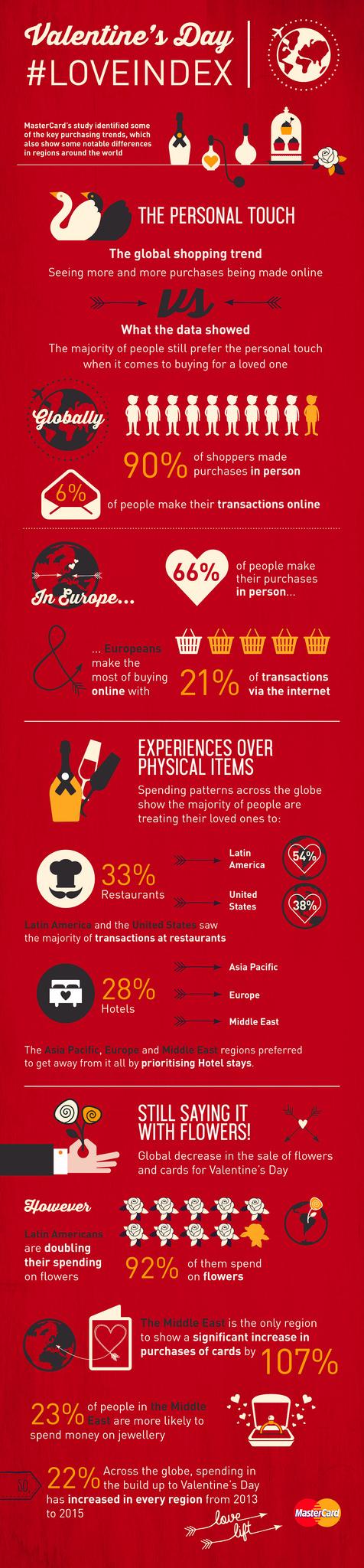 Walentynkowa infografika przedstawiająca zakupowe zwyczaje na całym świecie.