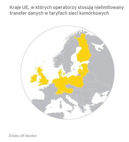Kraje, w których operatorzy stosują nielimitowany transfer danych.