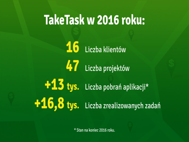 Liczby TakeTask w 2016 roku.