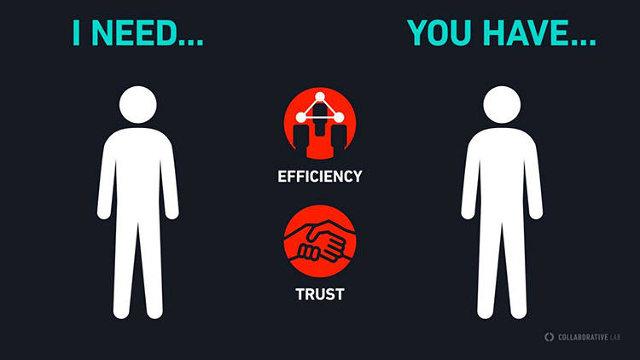 Ekonomia współpracy. Ja potrzebuje, a Ty masz.