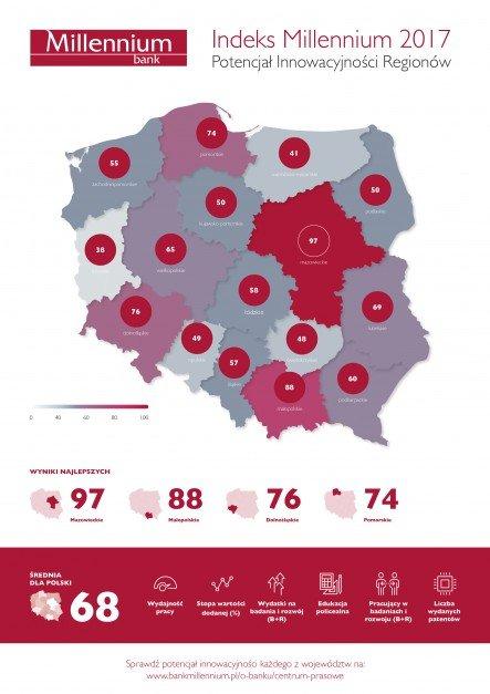 Mapa innowacyjności Polski.