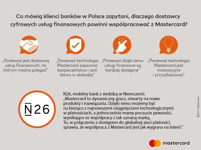 Co mówią klienci banków w Polsce.