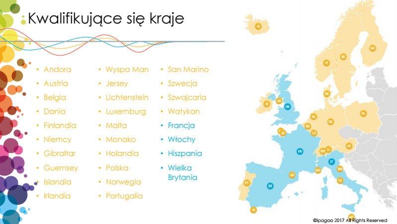 ipagoo - w jakich krajach działa?