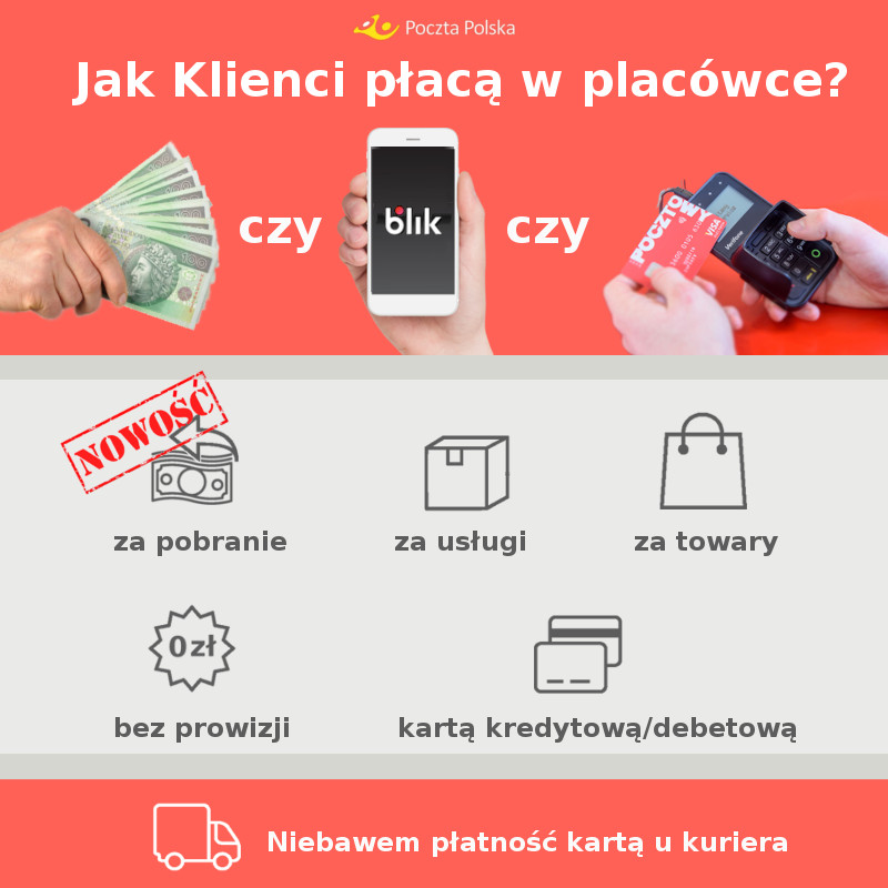 Poczta Polska - Kartą i BLIKIEM za przesyłki pobraniowe