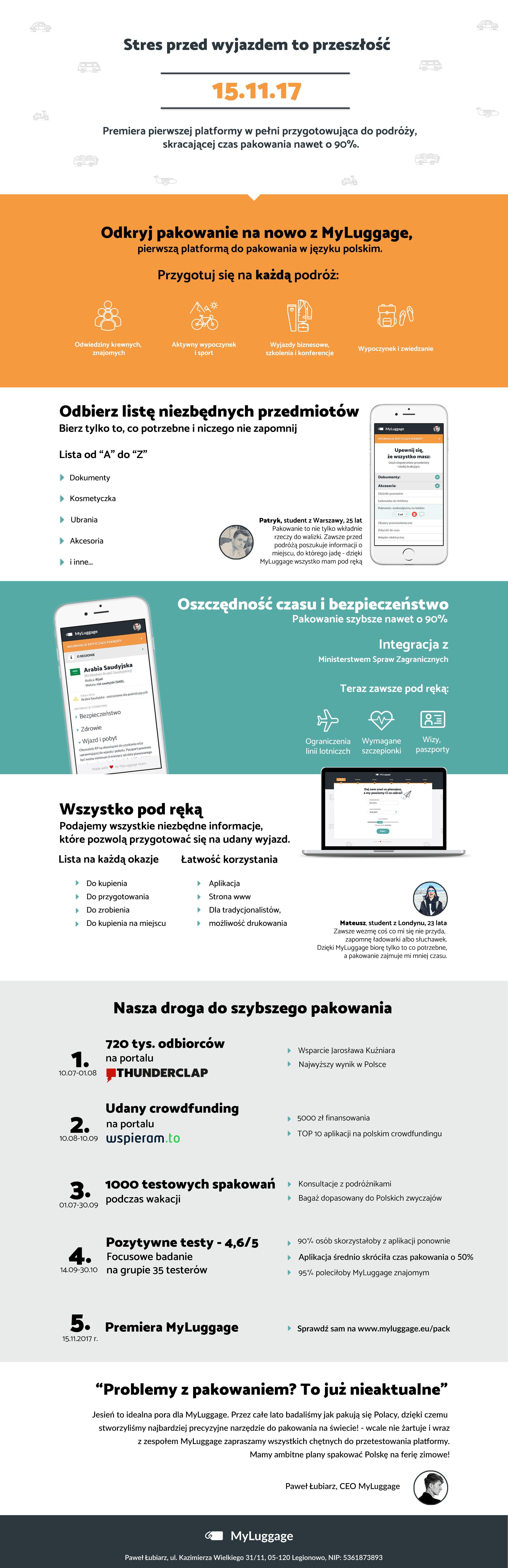 17_11_15_MyLuggage_infografika