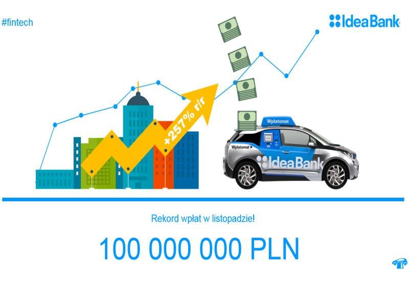 Idea Bank wprowadza limity w mobilnych wpłatomatach