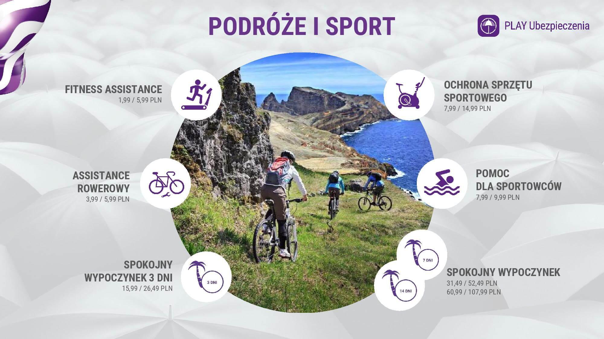 Play Ubezpieczenia Podróże i Sport