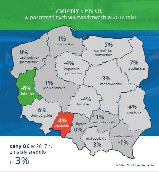 Zmiany cen OC w poszczególnych województwach w 2017 roku