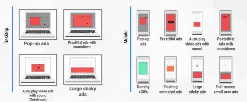 Google Chrome blokowanie reklam