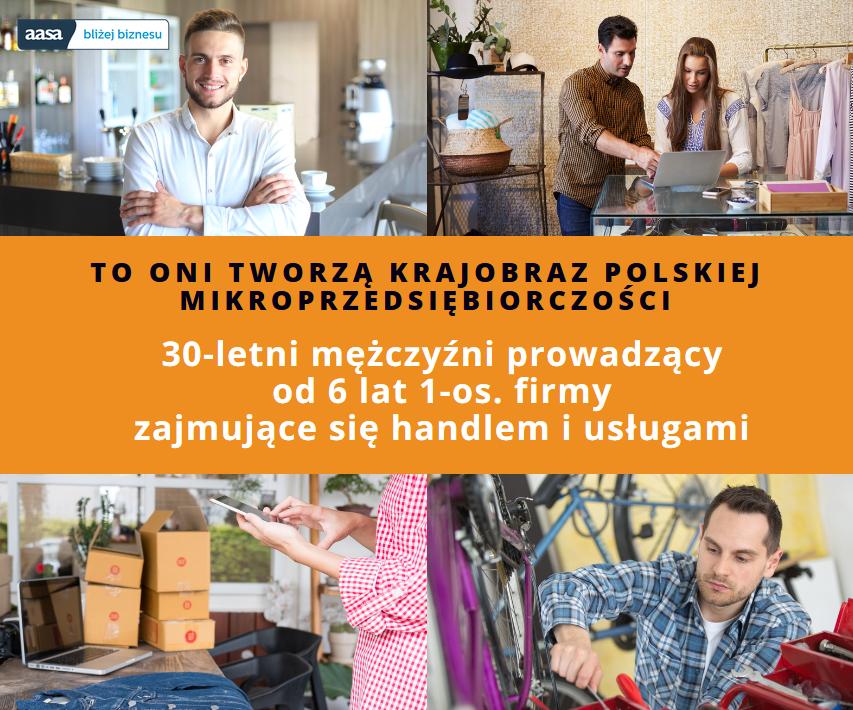 Obraz polskiej mikroprzedsiębiorczości