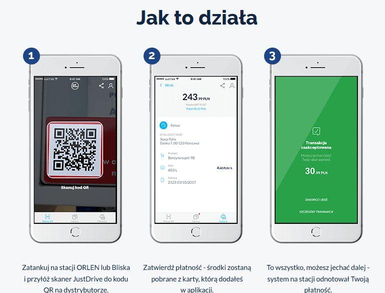 Jak działa aplikacja JustDrive?
