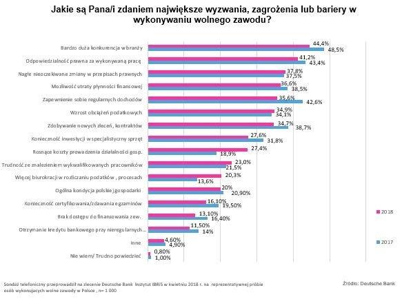 Wyzwania_wolne_zawody_Deutsche_Bank_Polska(1)