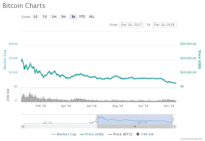 Nowa platforma handlowa Crypto została otwarta w Gruzji