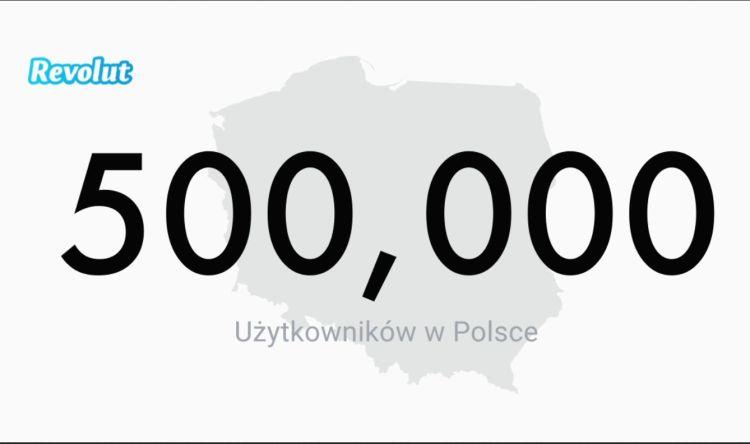 Revolut ma już 500 tys. użytkowników w Polsce