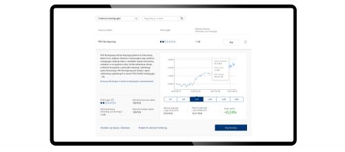 Fundusze inwestycyjne iPKO