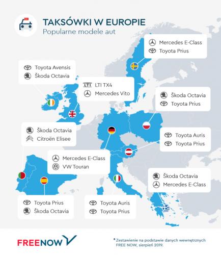 Modele taxi w Europie