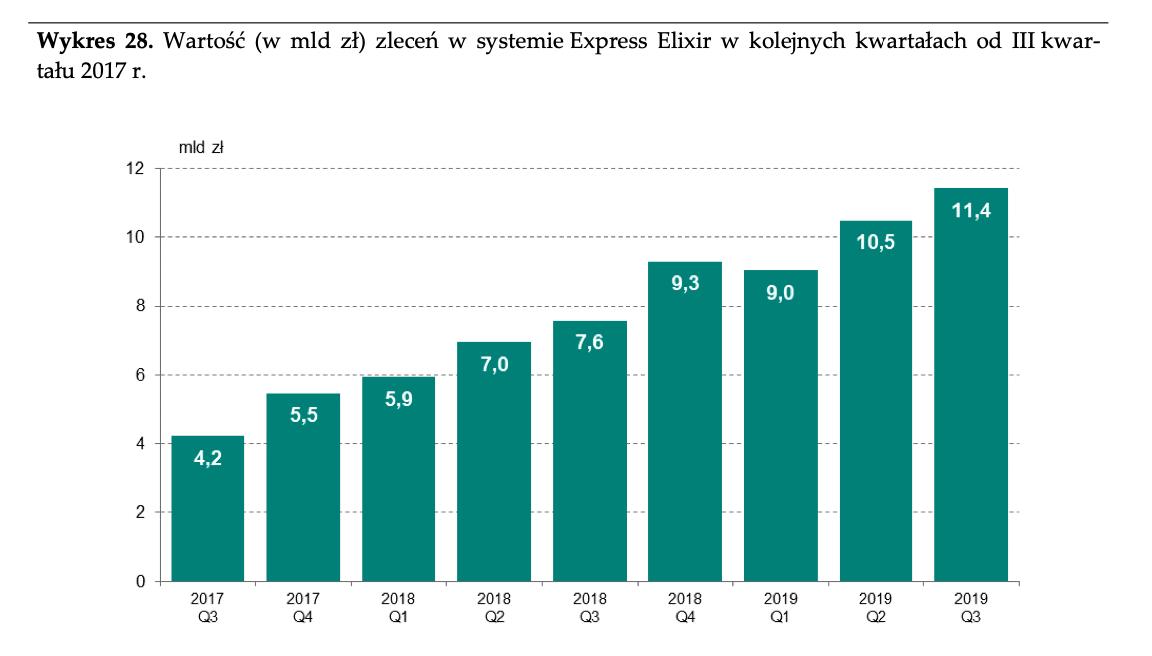 Express Elixir III kw_2019