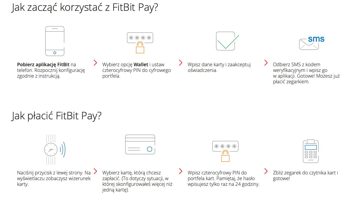 Instrukcja jak podłączyć Fitbit Pay