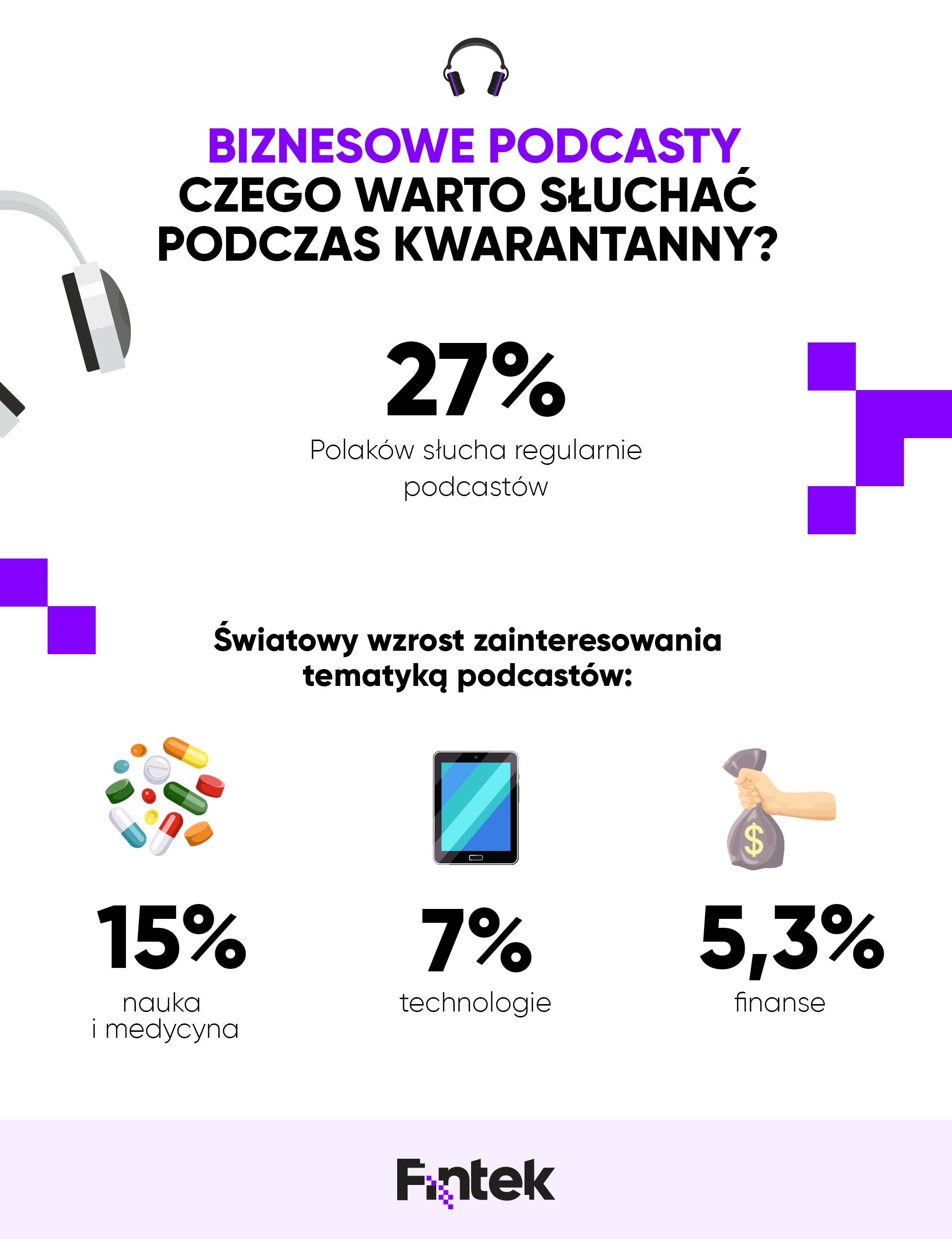 Podcasty Fintek - infografika