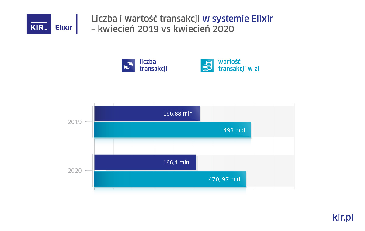 KIR_ELIXIR1