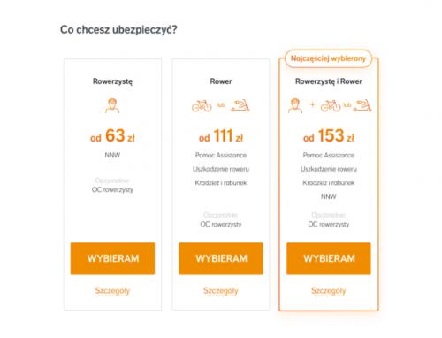 Symulacja dla roweru o wartości 2 tysięcy złotych – wartość posiadanego roweru najczęściej deklarowana przez ankietowanych