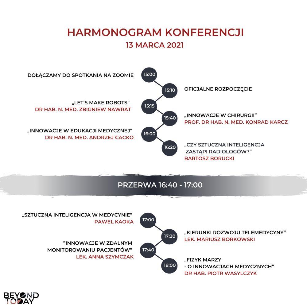 Konferencja schemat